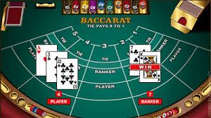 En kjapp Baccarat Guide